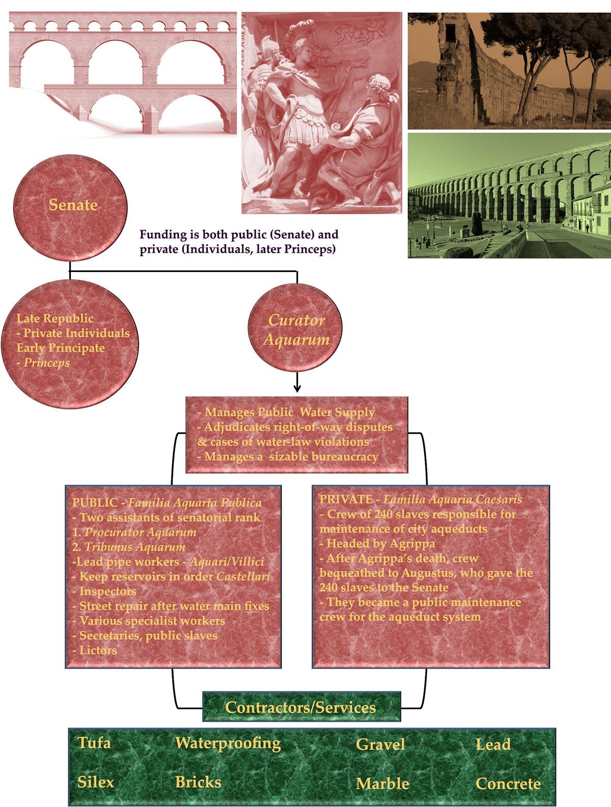 Aqueduct-Building-Late-Republic-Early-Principate